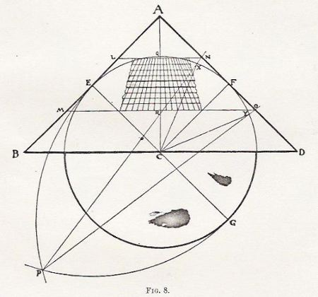 Cahill map, geometric diagram